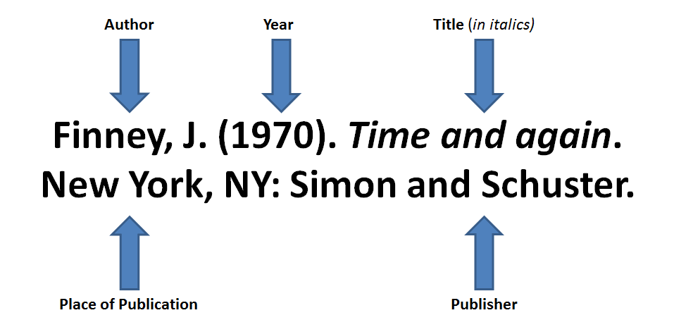 APA referencing format for books